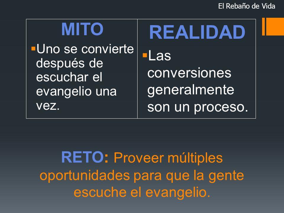 El Rebaño de Vida MITO. Uno se convierte después de escuchar el evangelio una vez. REALIDAD. Las conversiones generalmente son un proceso.
