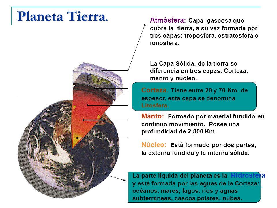 Planeta Tierra. Atmósfera: Capa gaseosa que cubre la tierra, a su vez formada por tres capas: troposfera, estratosfera e ionosfera.
