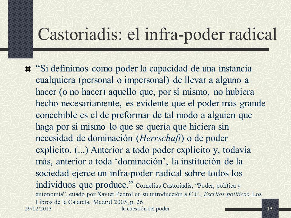 Castoriadis: el infra-poder radical