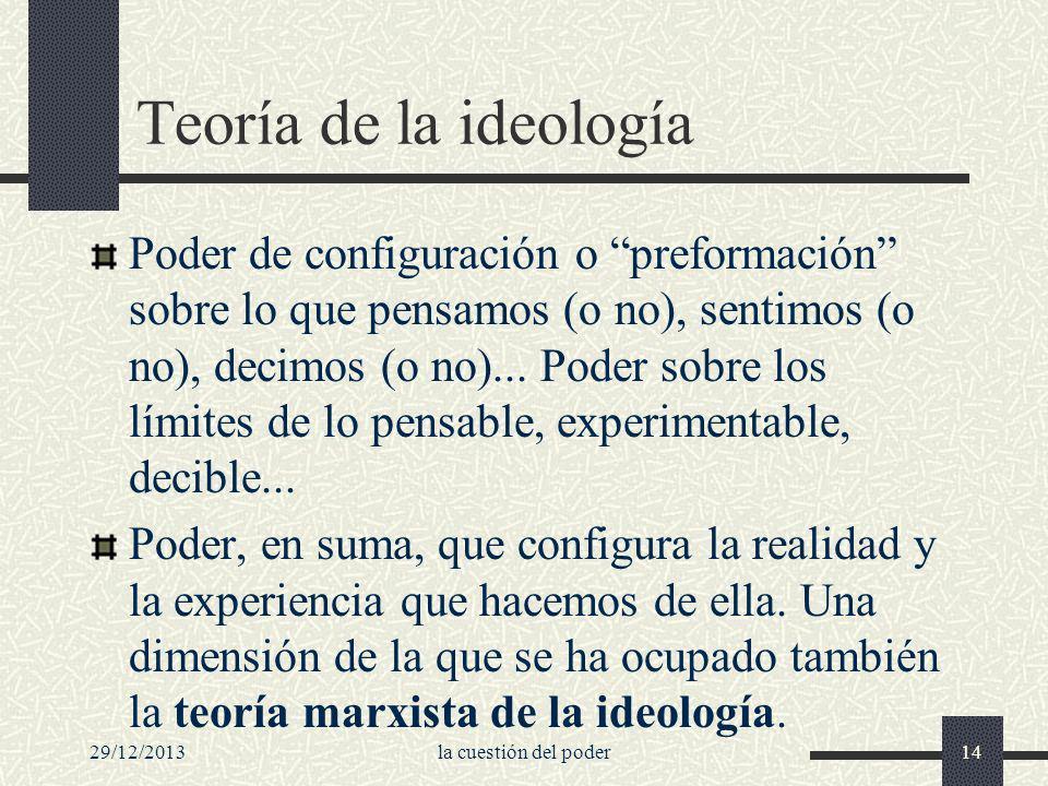 Teoría de la ideología
