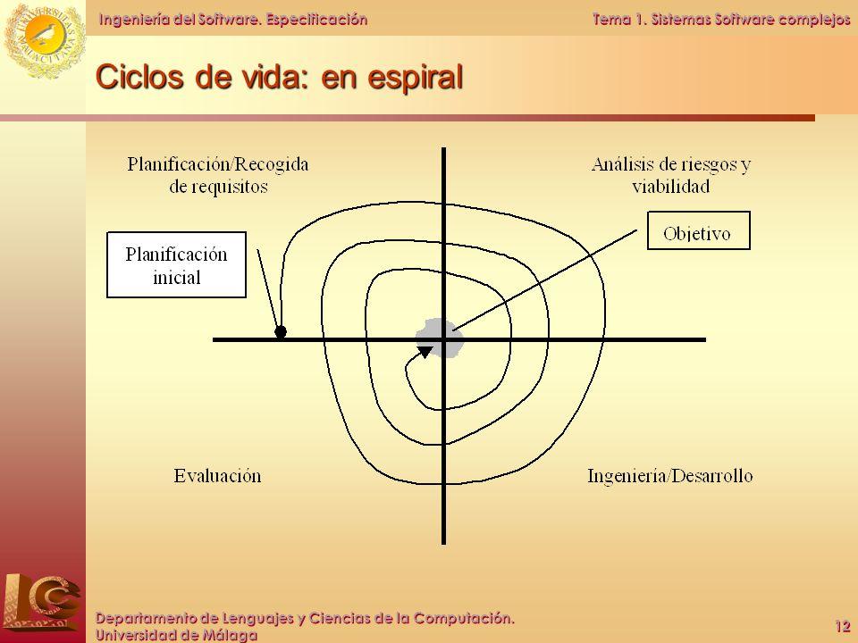 Ciclos de vida: en espiral