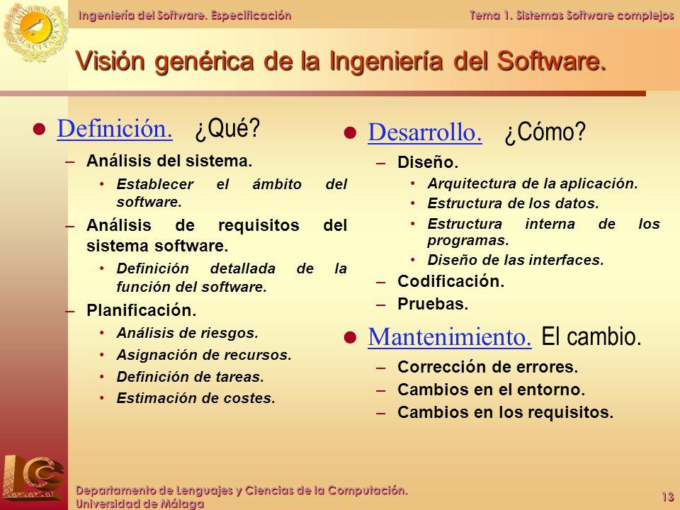 Visión genérica de la Ingeniería del Software.