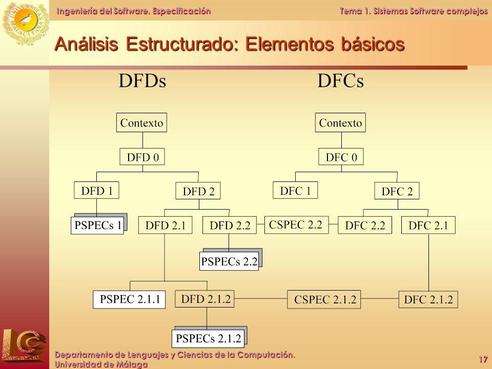 Análisis Estructurado: Elementos básicos
