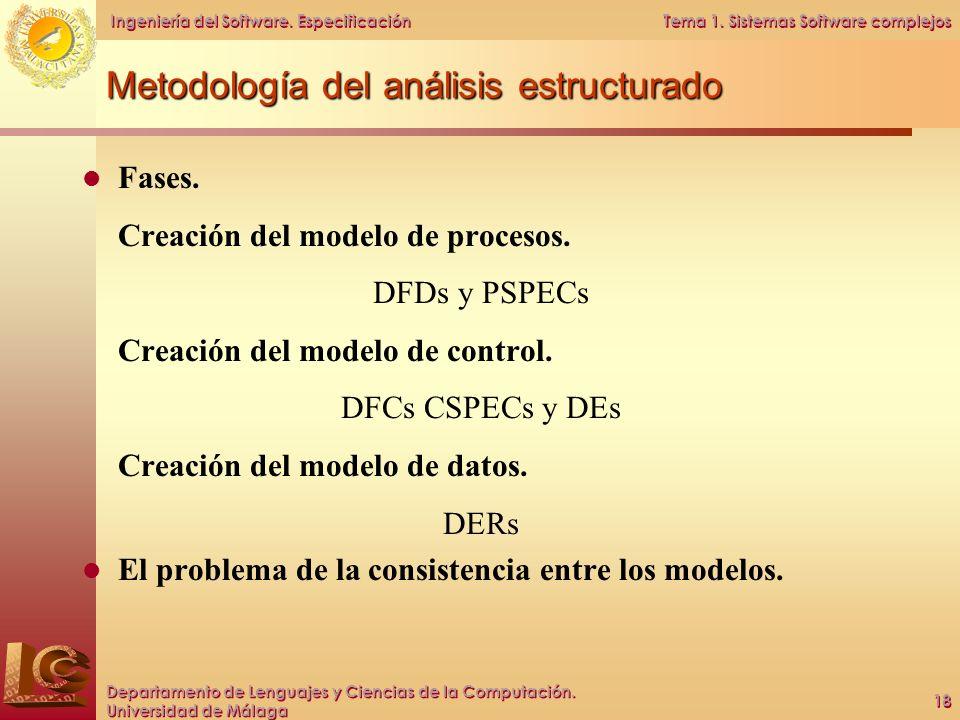 Metodología del análisis estructurado