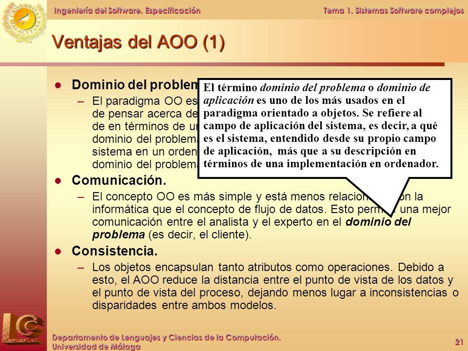 Ventajas del AOO (1) Dominio del problema. Comunicación. Consistencia.