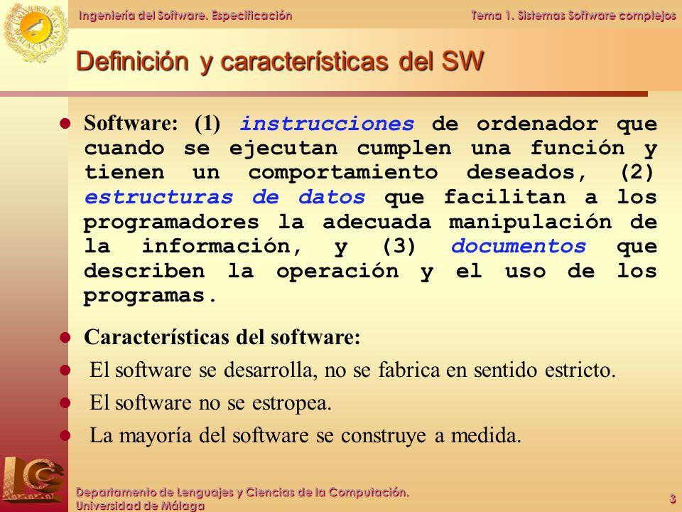 Definición y características del SW