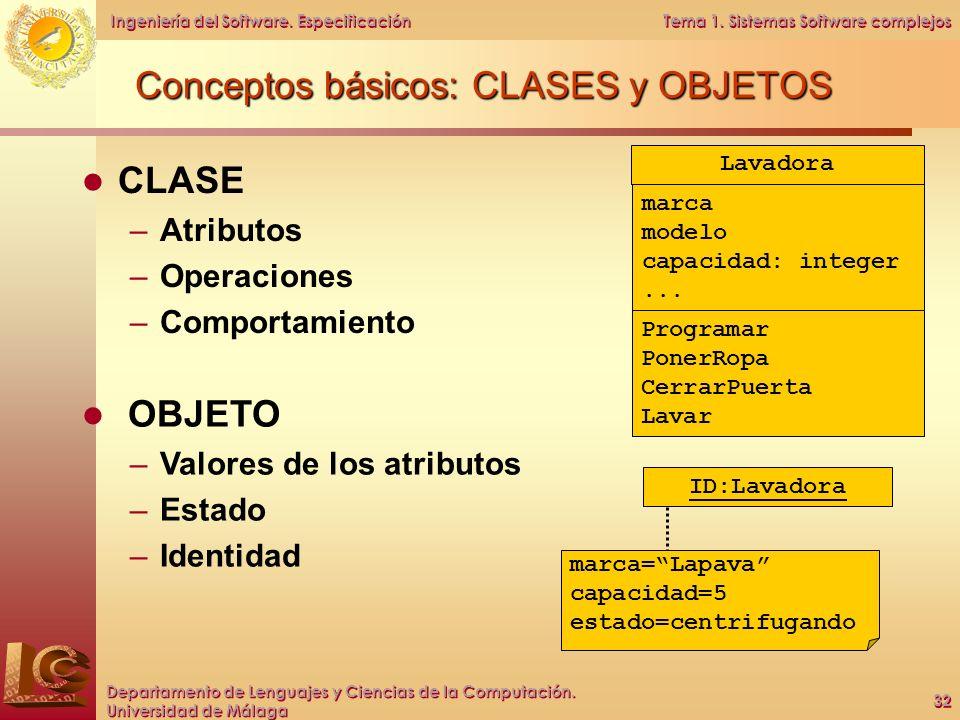 Conceptos básicos: CLASES y OBJETOS