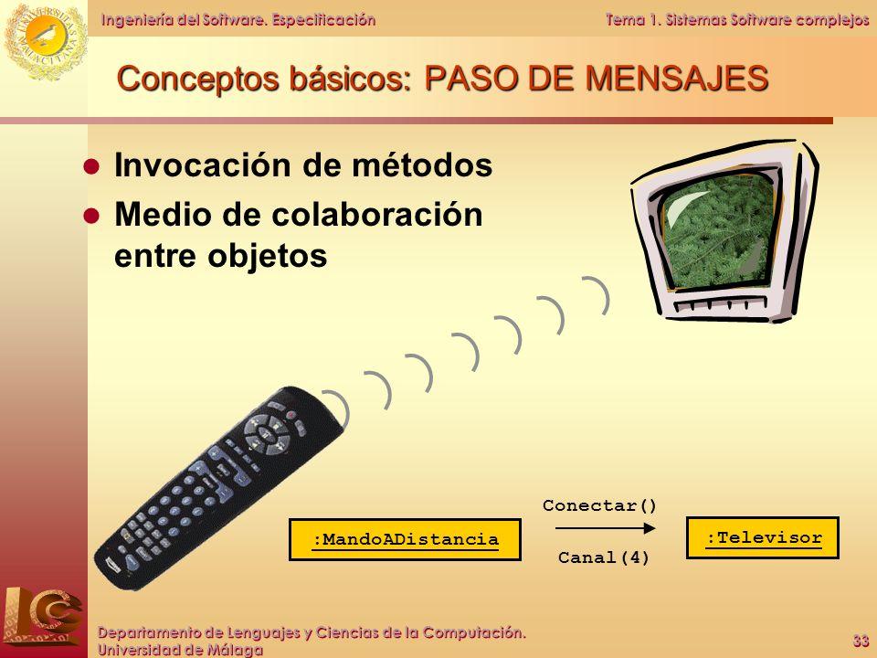Conceptos básicos: PASO DE MENSAJES