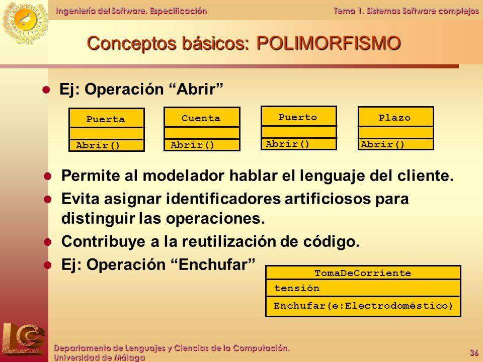 Conceptos básicos: POLIMORFISMO