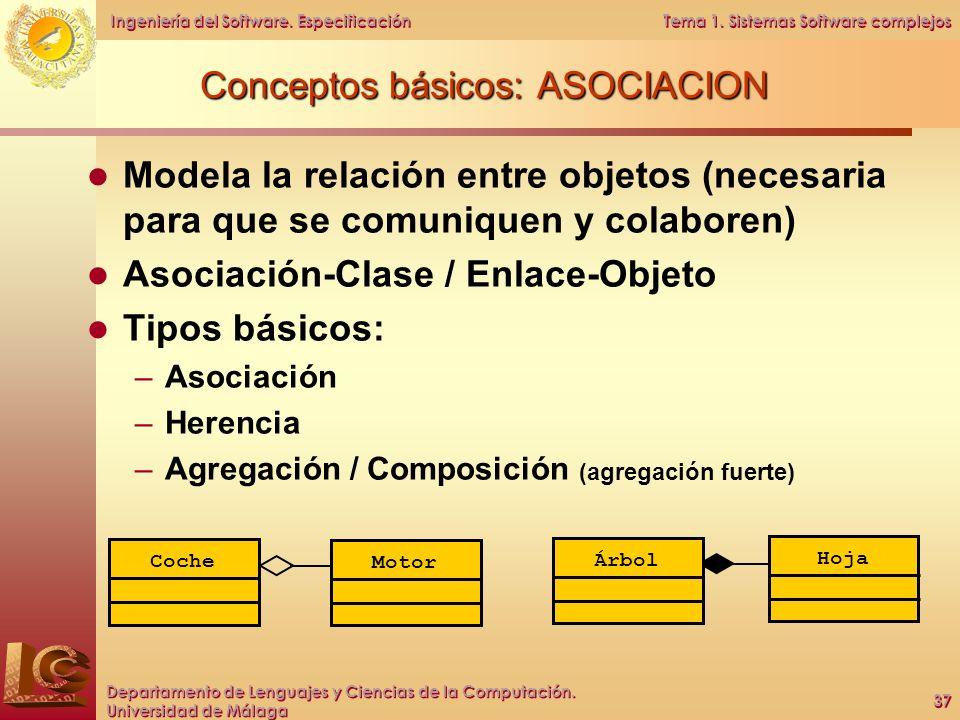 Conceptos básicos: ASOCIACION