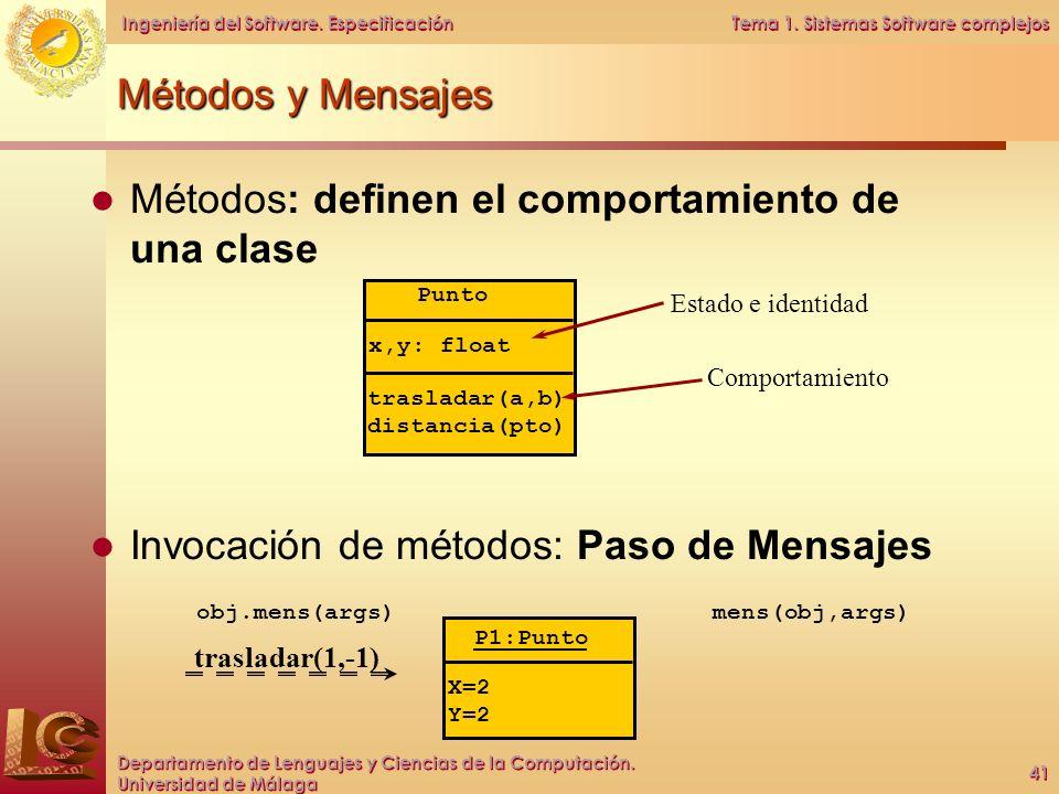 Métodos: definen el comportamiento de una clase