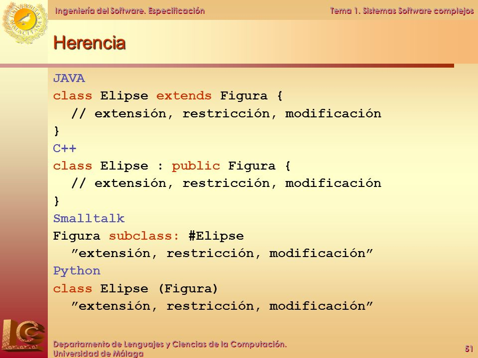 Herencia JAVA class Elipse extends Figura {