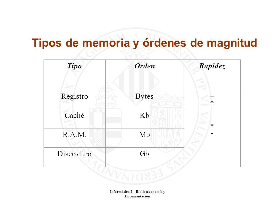 Tipos de memoria y órdenes de magnitud