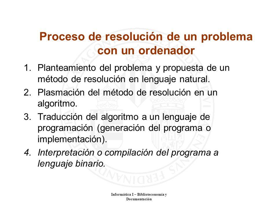 Proceso de resolución de un problema con un ordenador