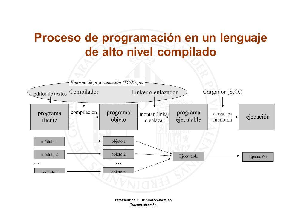 Proceso de programación en un lenguaje de alto nivel compilado