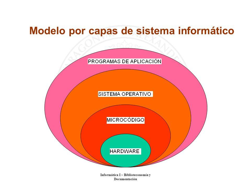 Modelo por capas de sistema informático