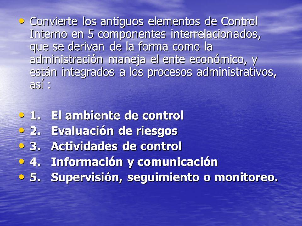 Convierte los antiguos elementos de Control Interno en 5 componentes interrelacionados, que se derivan de la forma como la administración maneja el ente económico, y están integrados a los procesos administrativos, así :