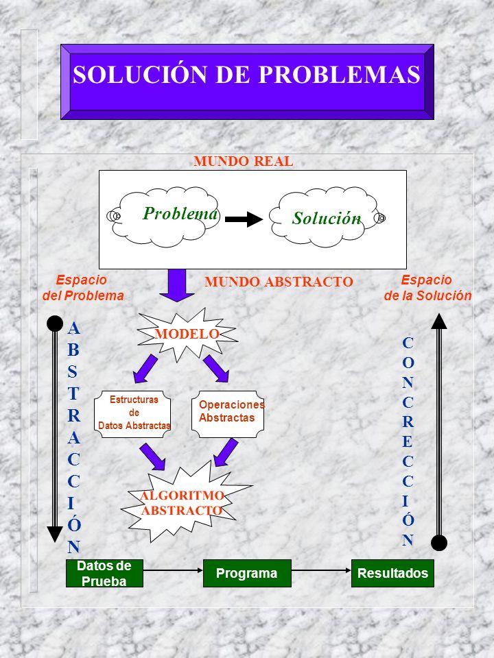 SOLUCIÓN DE PROBLEMAS Problema Solución A B S T R C I Ó N C O N R E I