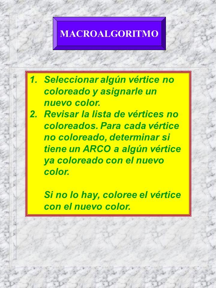 MACROALGORITMO Seleccionar algún vértice no coloreado y asignarle un nuevo color.