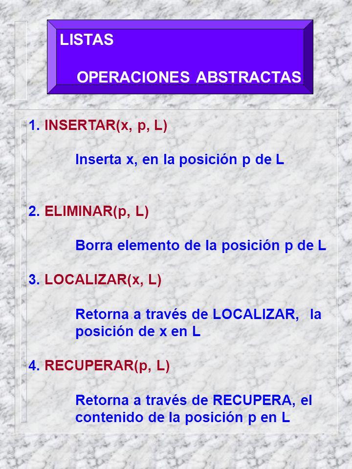 OPERACIONES ABSTRACTAS