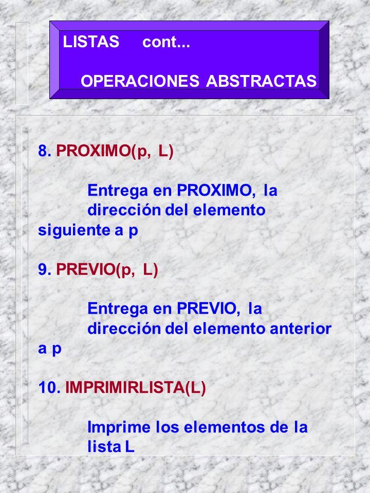 LISTAS cont... OPERACIONES ABSTRACTAS. 8. PROXIMO(p, L) Entrega en PROXIMO, la dirección del elemento siguiente a p.