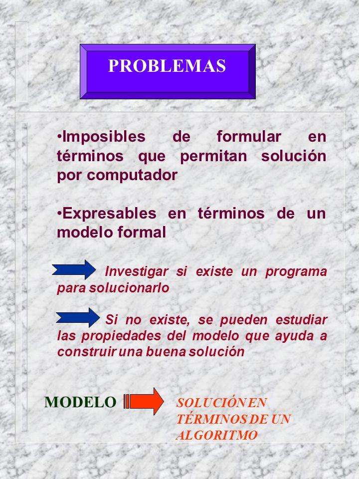 PROBLEMAS Imposibles de formular en términos que permitan solución por computador. Expresables en términos de un modelo formal.