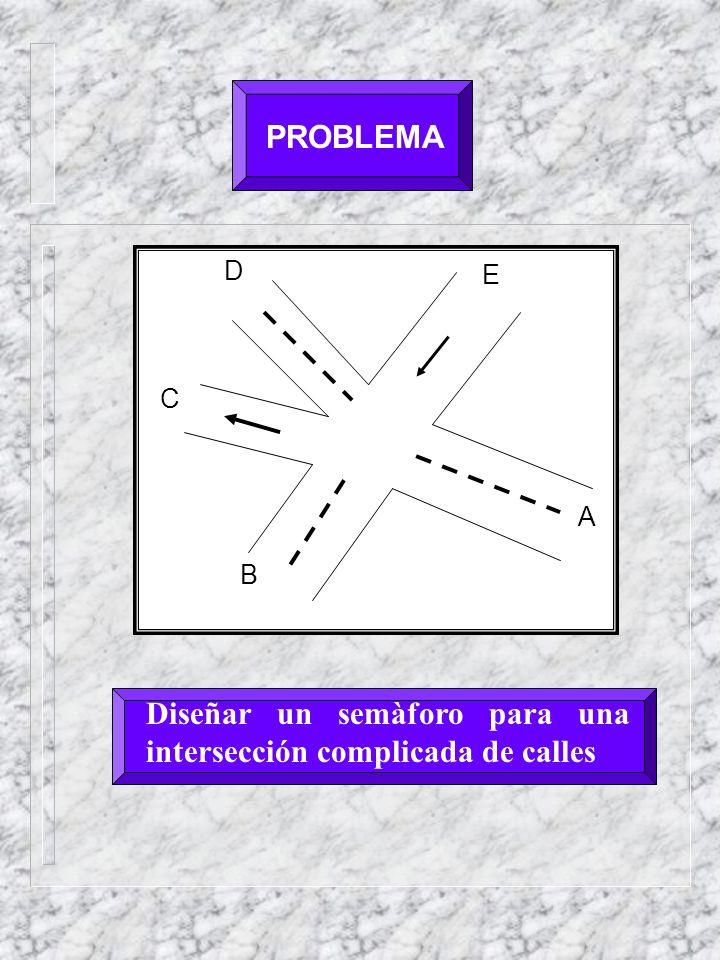 Diseñar un semàforo para una intersección complicada de calles
