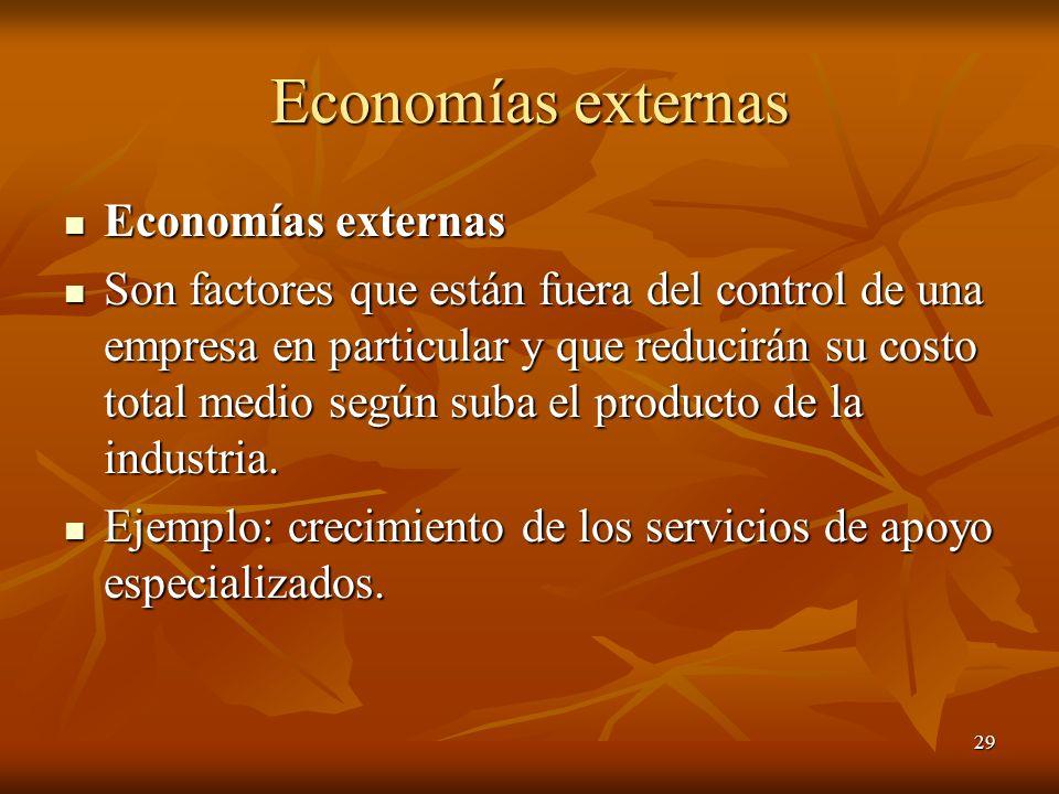 Economías externas Economías externas