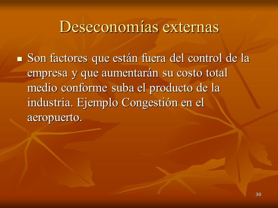 Deseconomías externas