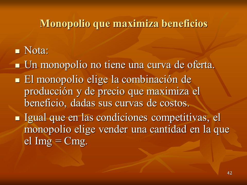 Monopolio que maximiza beneficios