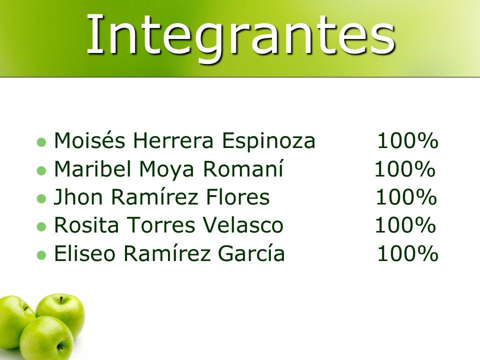 Integrantes Moisés Herrera Espinoza 100% Maribel Moya Romaní 100%