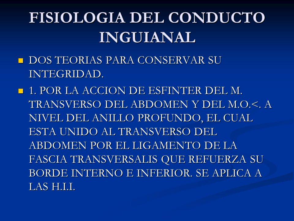FISIOLOGIA DEL CONDUCTO INGUIANAL