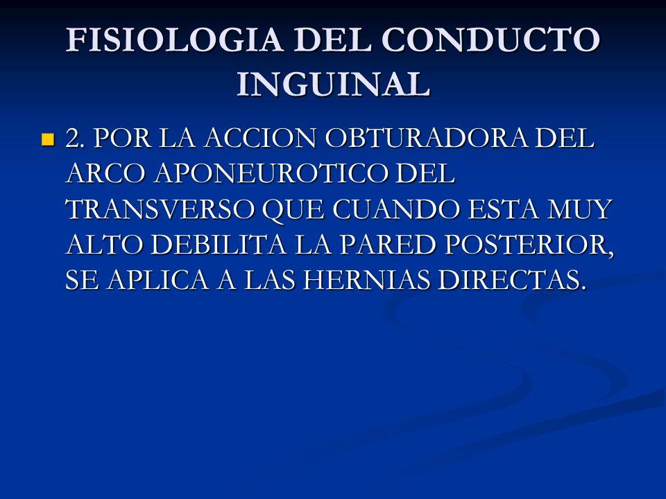FISIOLOGIA DEL CONDUCTO INGUINAL