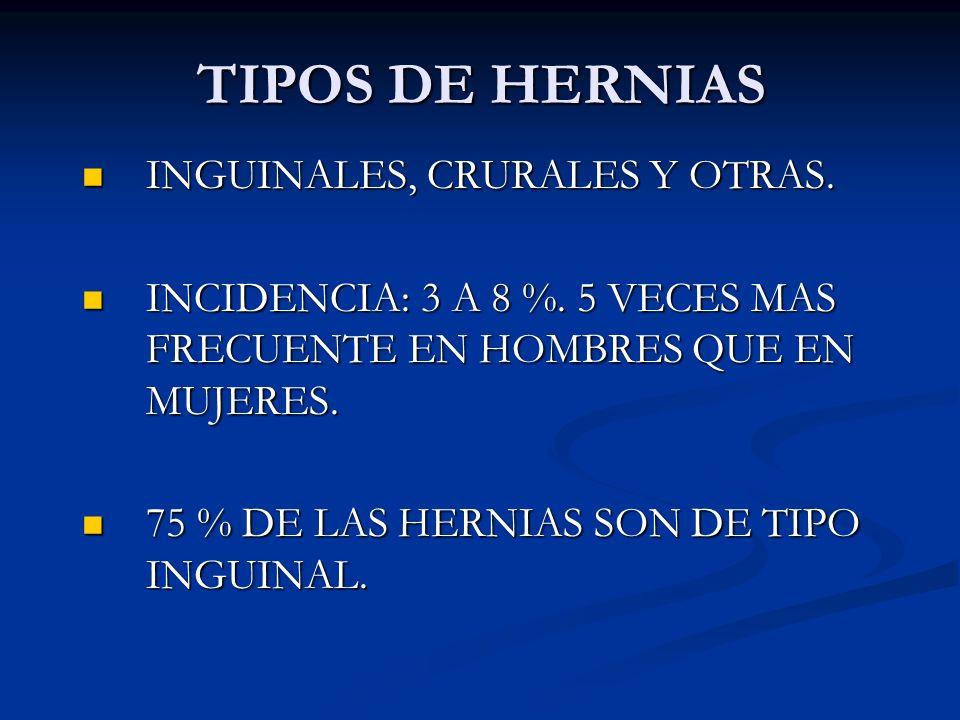 TIPOS DE HERNIAS INGUINALES, CRURALES Y OTRAS.