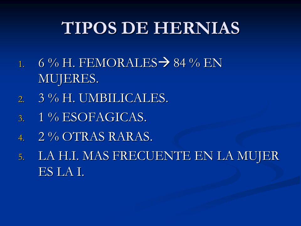 TIPOS DE HERNIAS 6 % H. FEMORALES 84 % EN MUJERES.