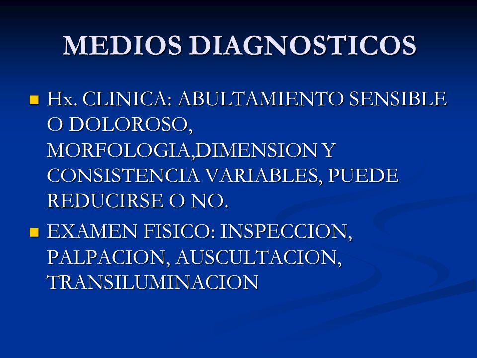 MEDIOS DIAGNOSTICOS Hx. CLINICA: ABULTAMIENTO SENSIBLE O DOLOROSO, MORFOLOGIA,DIMENSION Y CONSISTENCIA VARIABLES, PUEDE REDUCIRSE O NO.