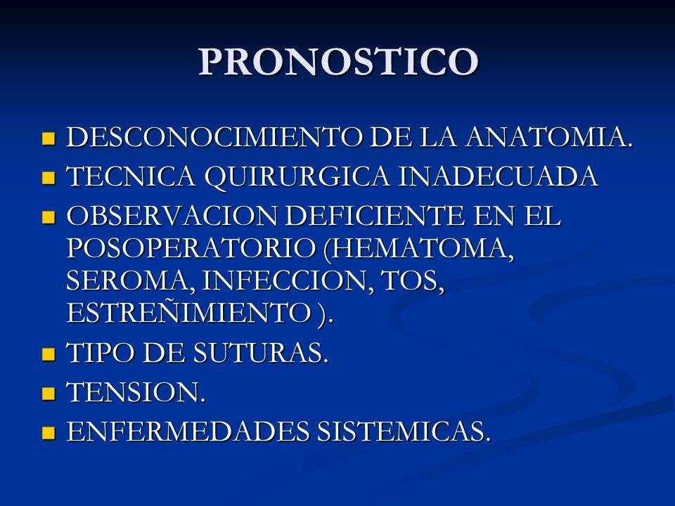 PRONOSTICO DESCONOCIMIENTO DE LA ANATOMIA.