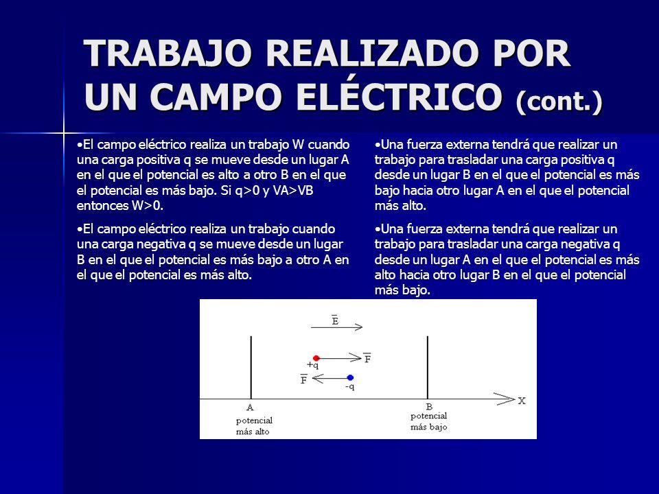 TRABAJO REALIZADO POR UN CAMPO ELÉCTRICO (cont.)