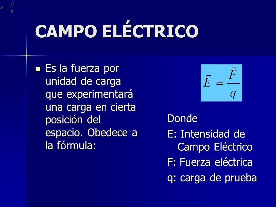 CAMPO ELÉCTRICO Es la fuerza por unidad de carga que experimentará una carga en cierta posición del espacio. Obedece a la fórmula:
