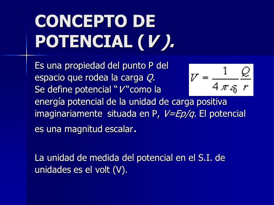 CONCEPTO DE POTENCIAL (V ).