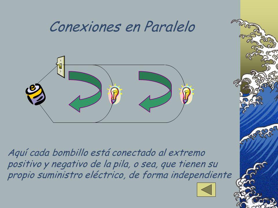 Conexiones en Paralelo