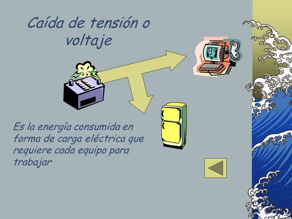Caída de tensión o voltaje
