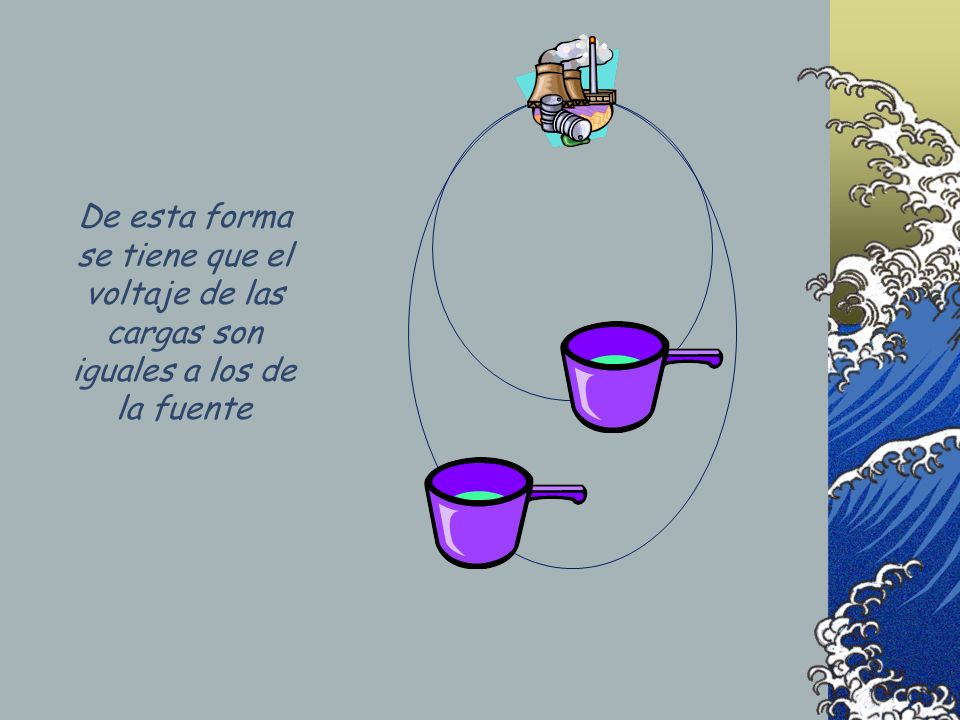 De esta forma se tiene que el voltaje de las cargas son iguales a los de la fuente