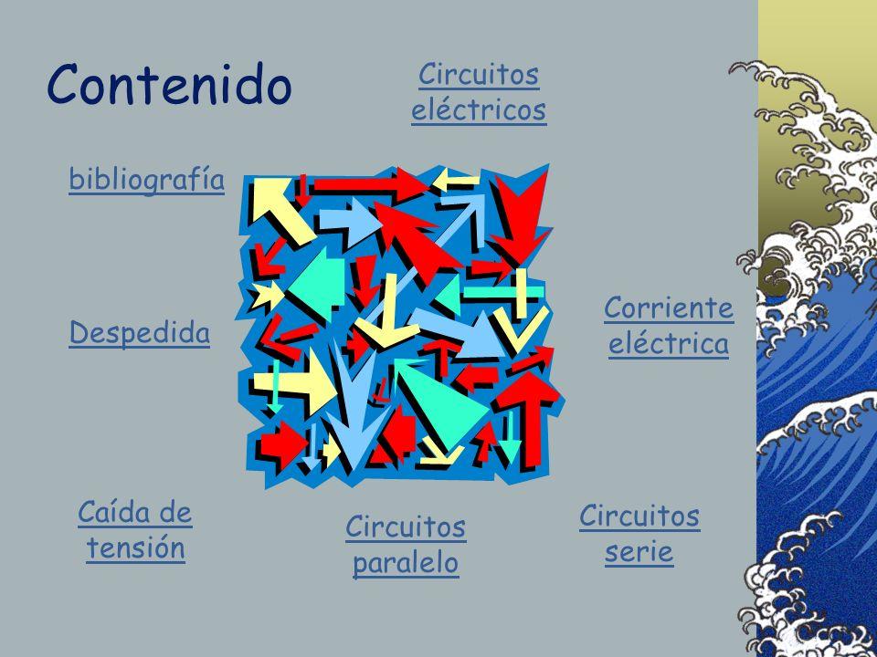 Contenido Circuitos eléctricos bibliografía Corriente eléctrica