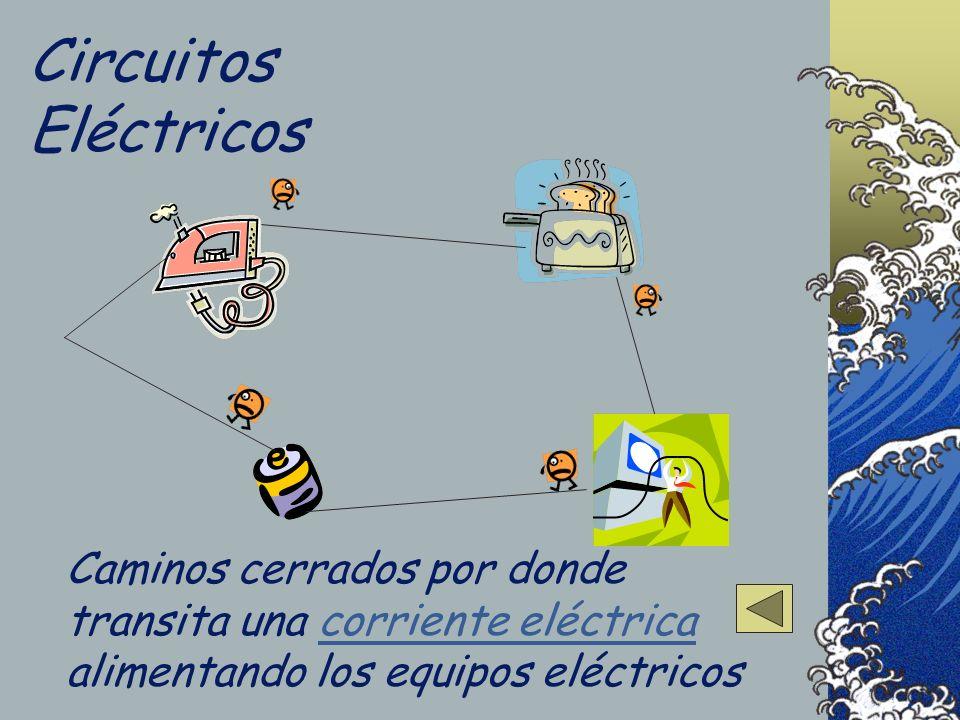 Circuitos Eléctricos Caminos cerrados por donde transita una corriente eléctrica alimentando los equipos eléctricos.