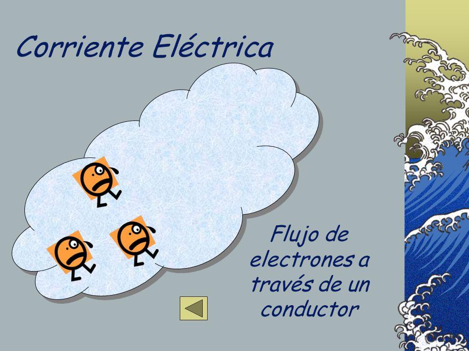 Flujo de electrones a través de un conductor