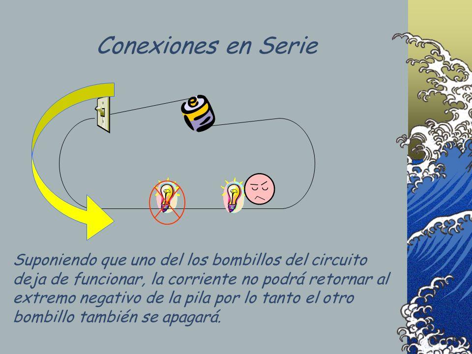 Conexiones en Serie