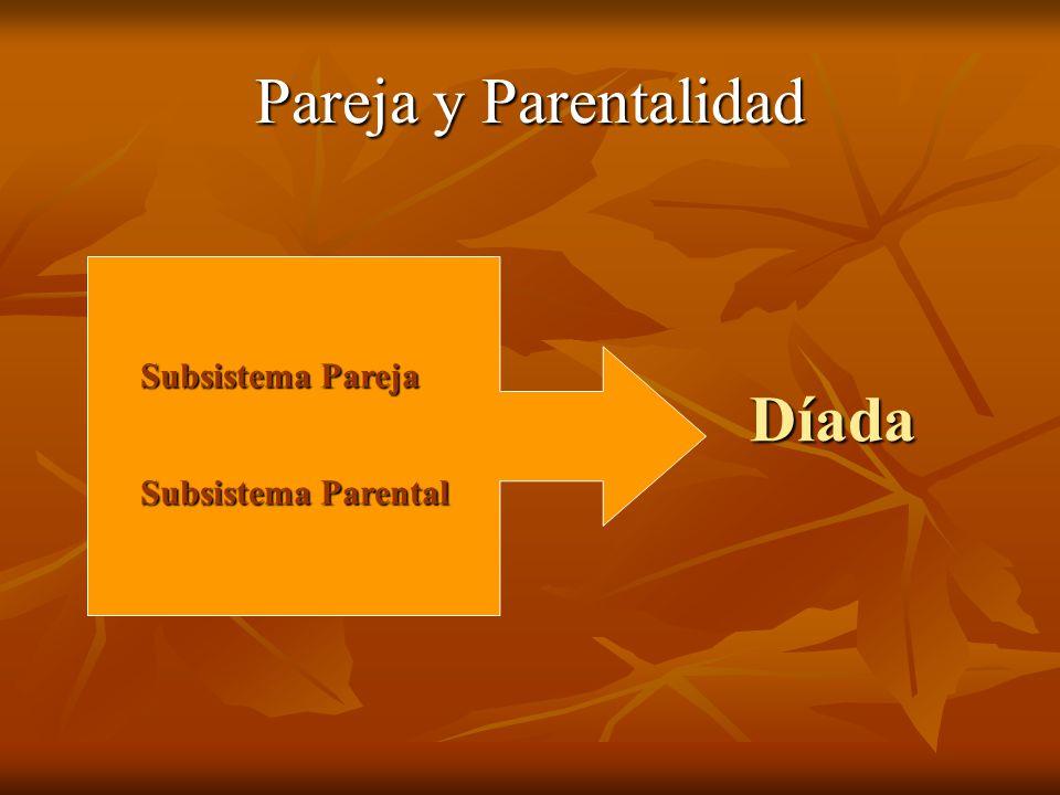 Pareja y Parentalidad Subsistema Pareja Díada Subsistema Parental