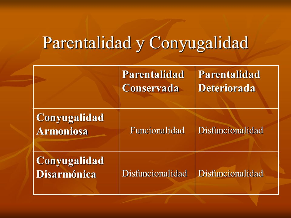 Parentalidad y Conyugalidad