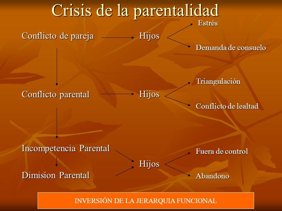 Crisis de la parentalidad